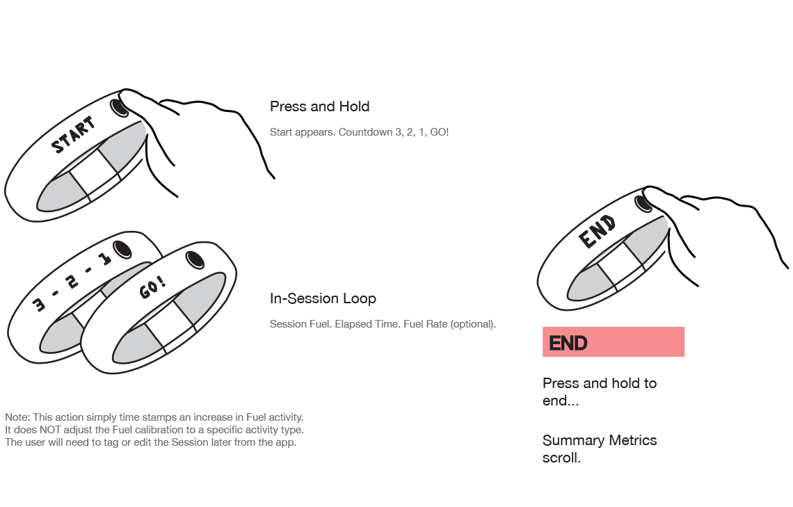 fuelband-illustrations-start