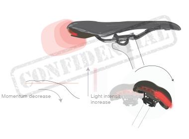 sensor-enhanced-bike-light-2